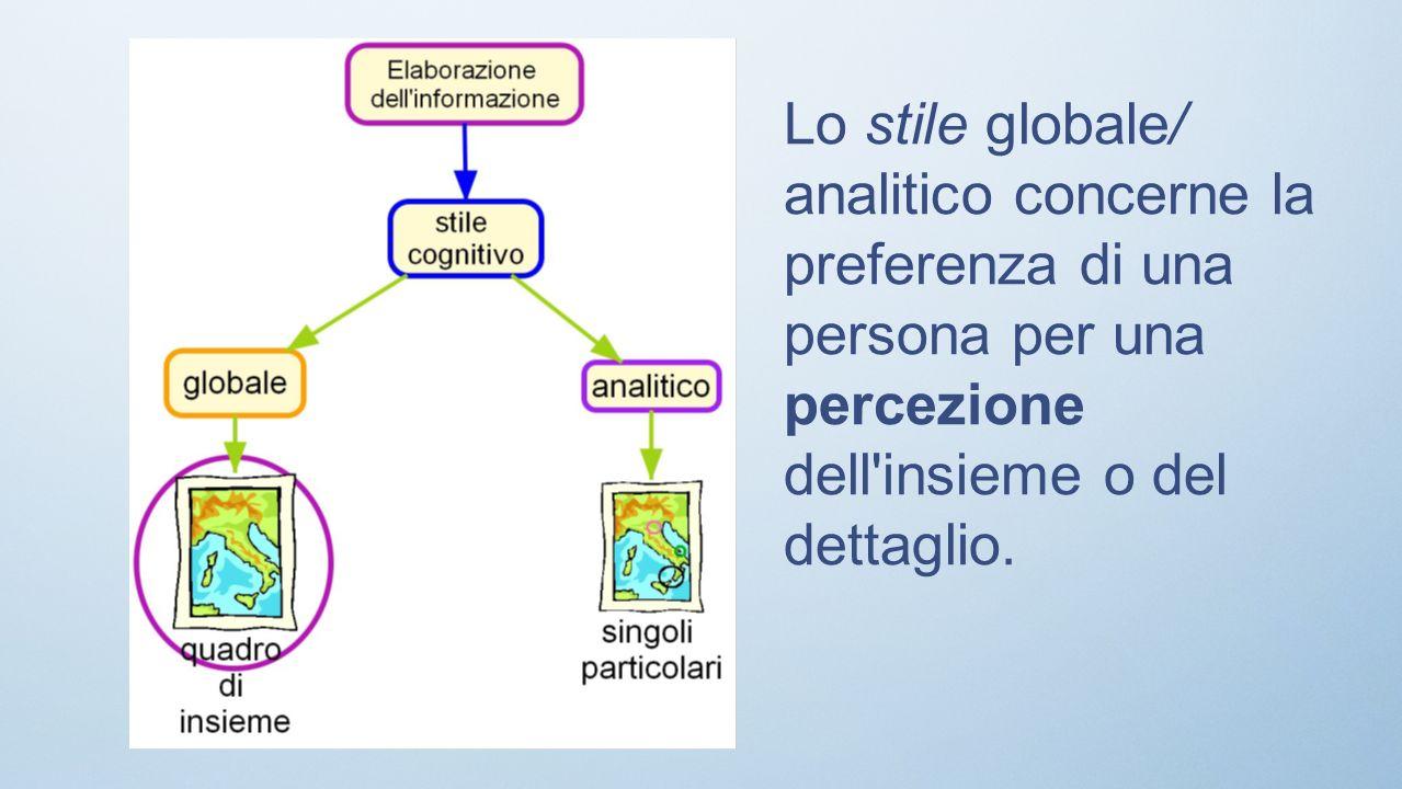 Lo stile globale/ analitico concerne la preferenza di una persona per una percezione dell insieme o del dettaglio.
