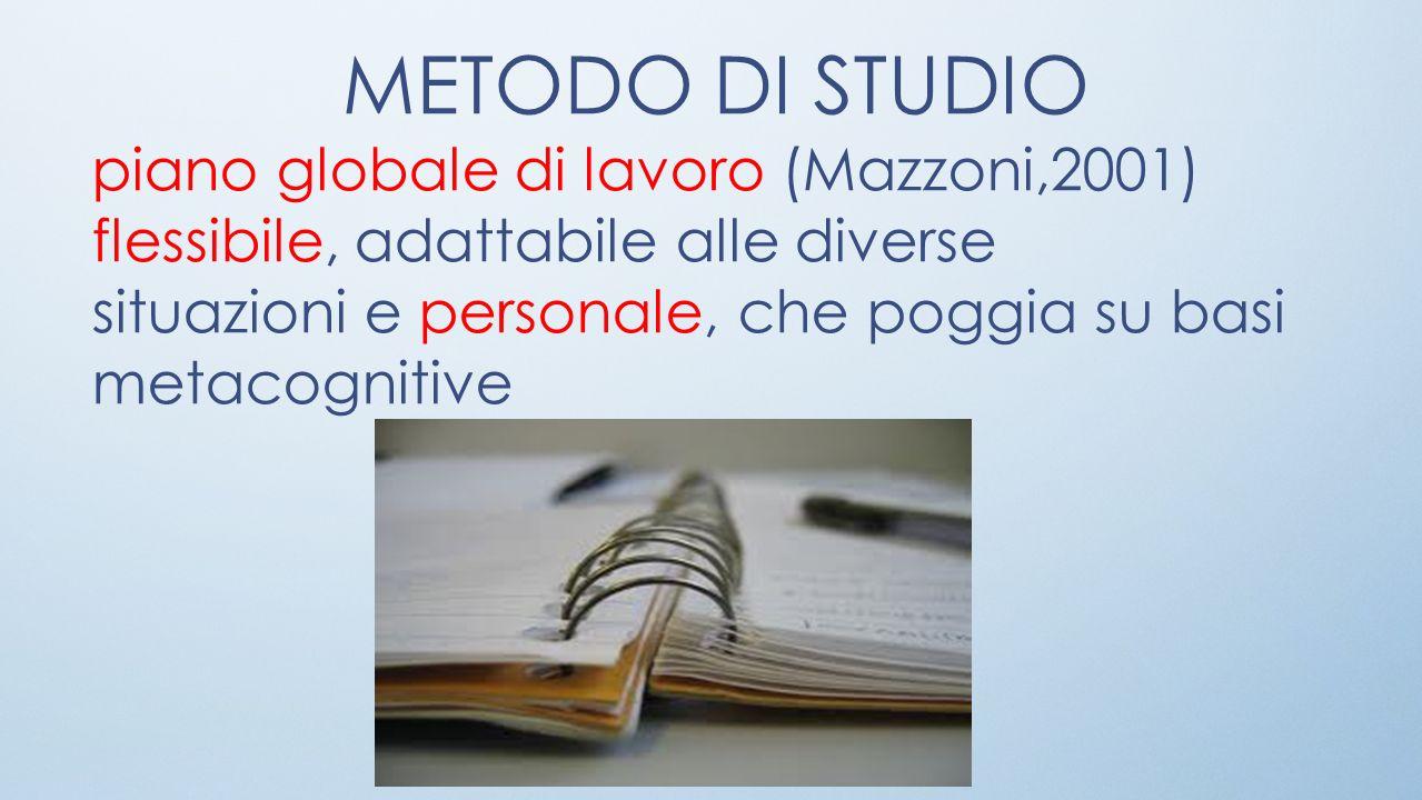 METODO DI STUDIO piano globale di lavoro (Mazzoni,2001) flessibile, adattabile alle diverse situazioni e personale, che poggia su basi metacognitive