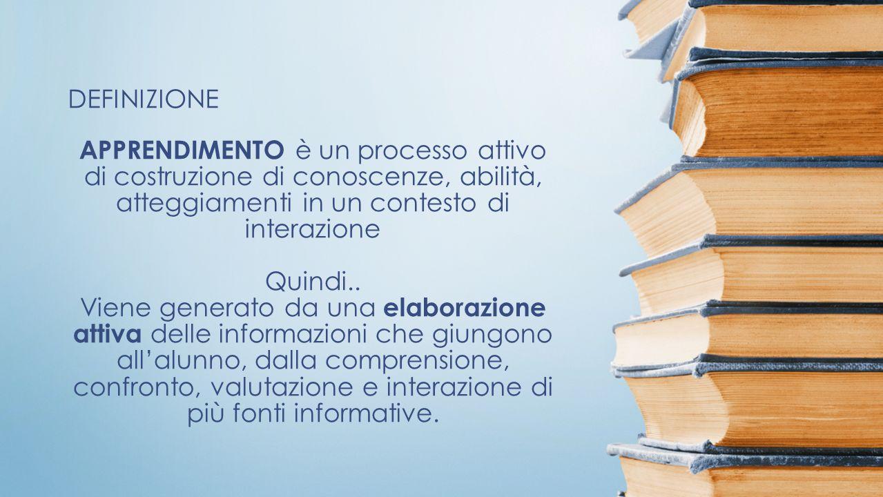 APPRENDIMENTO è un processo attivo di costruzione di conoscenze, abilità, atteggiamenti in un contesto di interazione Quindi..