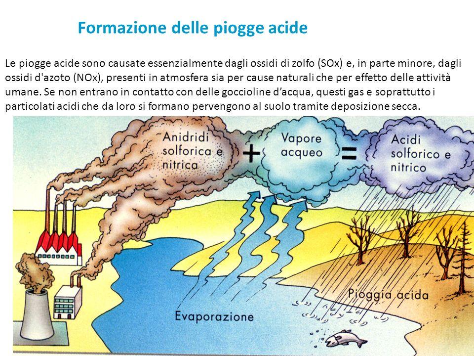 Formazione delle piogge acide Le piogge acide sono causate essenzialmente dagli ossidi di zolfo (SOx) e, in parte minore, dagli ossidi d'azoto (NOx),