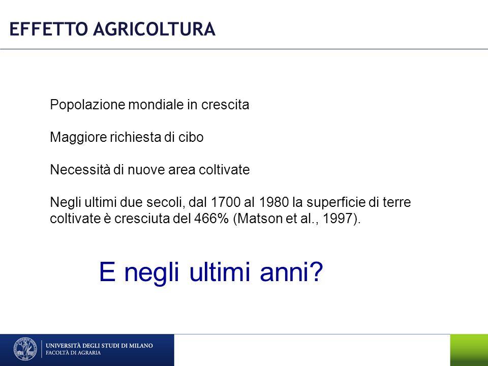 EFFETTO AGRICOLTURA Popolazione mondiale in crescita Maggiore richiesta di cibo Necessità di nuove area coltivate Negli ultimi due secoli, dal 1700 al