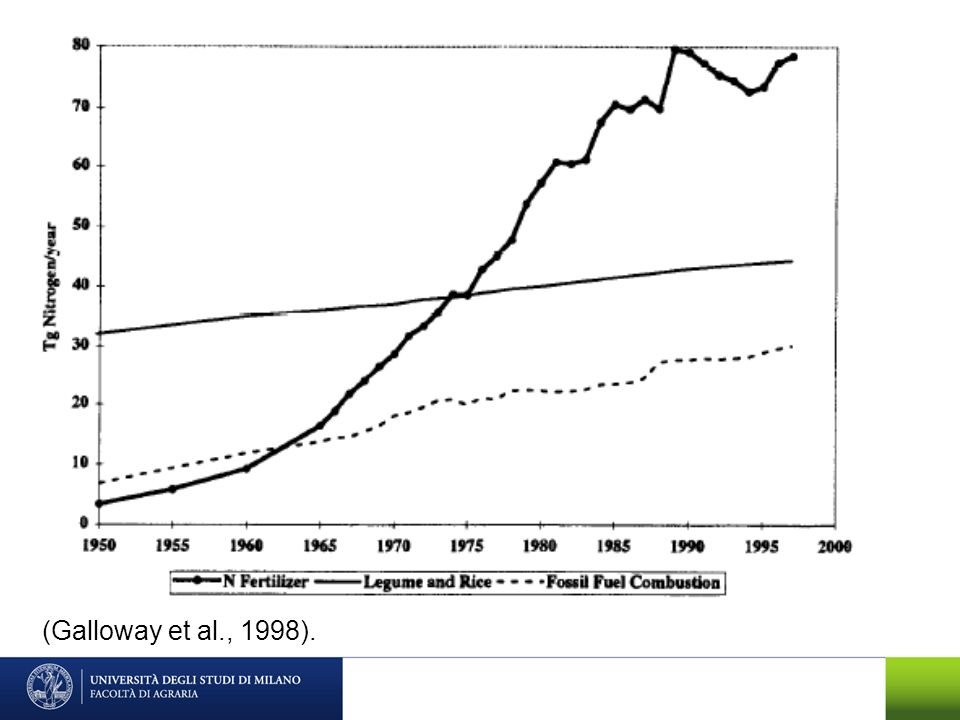(Galloway et al., 1998).