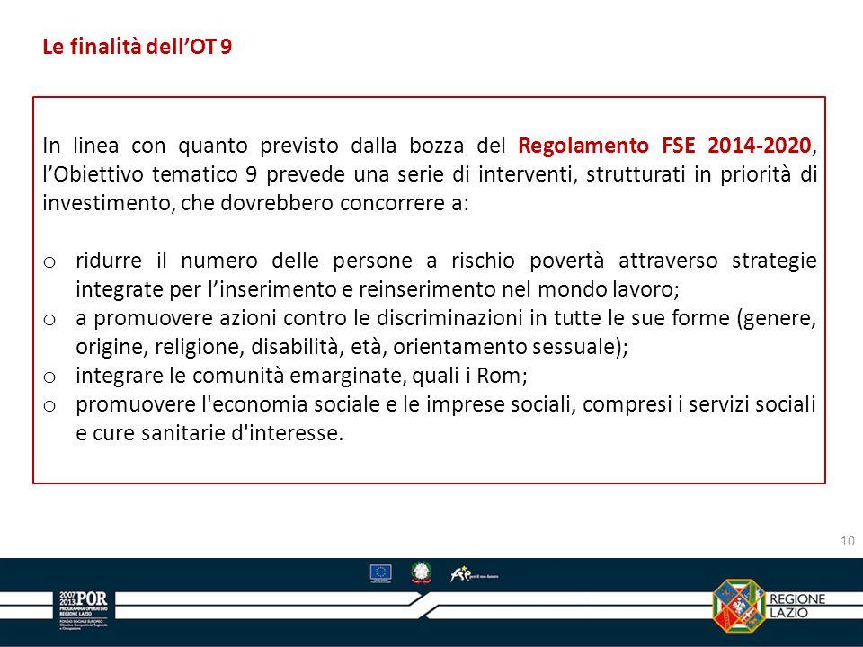 In linea con quanto previsto dalla bozza del Regolamento FSE 2014-2020, lObiettivo tematico 9 prevede una serie di interventi, strutturati in priorità
