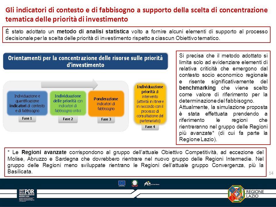 Gli indicatori di contesto e di fabbisogno a supporto della scelta di concentrazione tematica delle priorità di investimento È stato adottato un metod