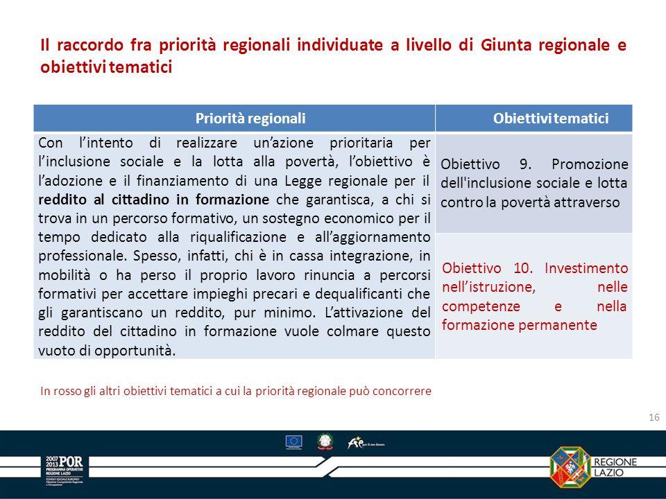 16 Il raccordo fra priorità regionali individuate a livello di Giunta regionale e obiettivi tematici Priorità regionaliObiettivi tematici Con lintento