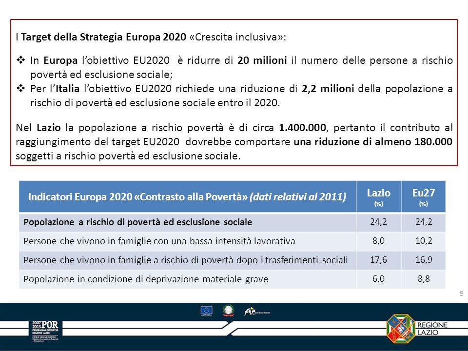I Target della Strategia Europa 2020 «Crescita inclusiva»: In Europa lobiettivo EU2020 è ridurre di 20 milioni il numero delle persone a rischio pover