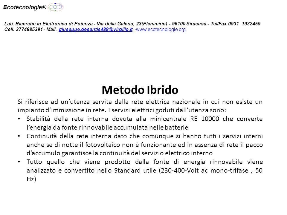 Metodo Ibrido Si riferisce ad unutenza servita dalla rete elettrica nazionale in cui non esiste un impianto dimmissione in rete.