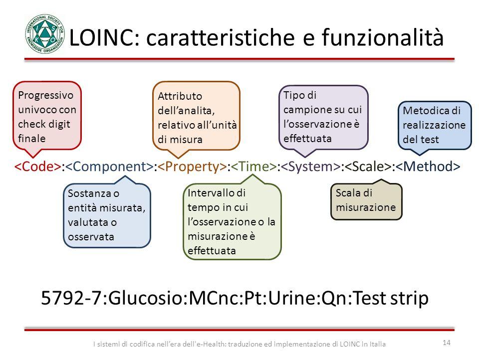 I sistemi di codifica nellera dell'e-Health: traduzione ed implementazione di LOINC in Italia 14 : : : : : : Progressivo univoco con check digit final