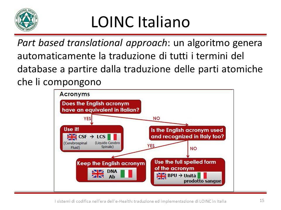 LOINC Italiano I sistemi di codifica nellera dell'e-Health: traduzione ed implementazione di LOINC in Italia 15 Part based translational approach: un
