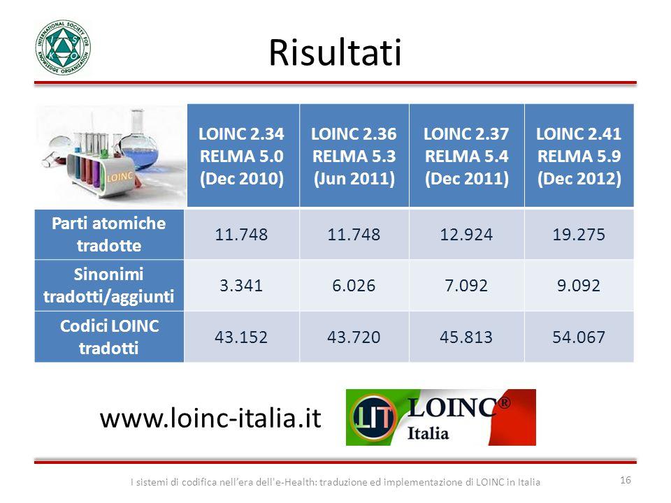 Risultati I sistemi di codifica nellera dell'e-Health: traduzione ed implementazione di LOINC in Italia 16 LOINC 2.34 RELMA 5.0 (Dec 2010) LOINC 2.36