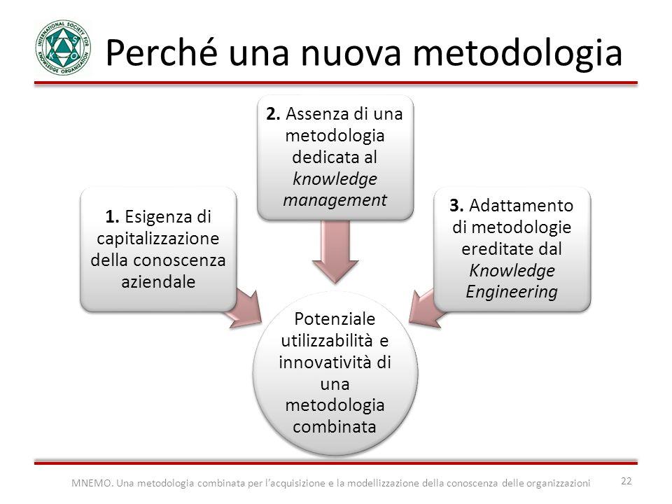 Perché una nuova metodologia MNEMO. Una metodologia combinata per lacquisizione e la modellizzazione della conoscenza delle organizzazioni 22 Potenzia