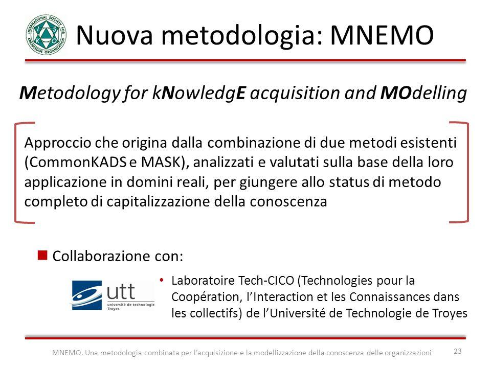 Nuova metodologia: MNEMO MNEMO. Una metodologia combinata per lacquisizione e la modellizzazione della conoscenza delle organizzazioni 23 Metodology f