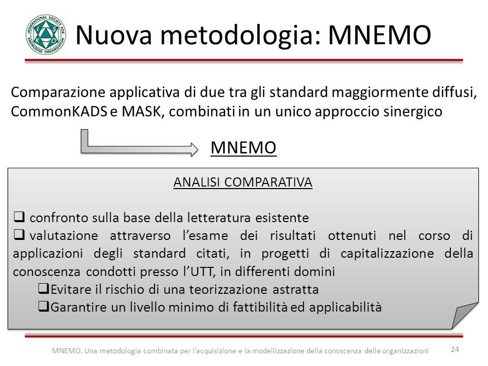 MNEMO. Una metodologia combinata per lacquisizione e la modellizzazione della conoscenza delle organizzazioni 24 Nuova metodologia: MNEMO Comparazione