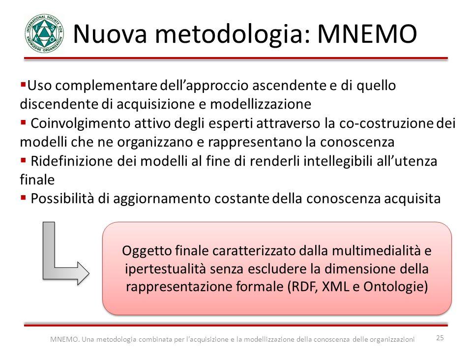 MNEMO. Una metodologia combinata per lacquisizione e la modellizzazione della conoscenza delle organizzazioni 25 Nuova metodologia: MNEMO Oggetto fina