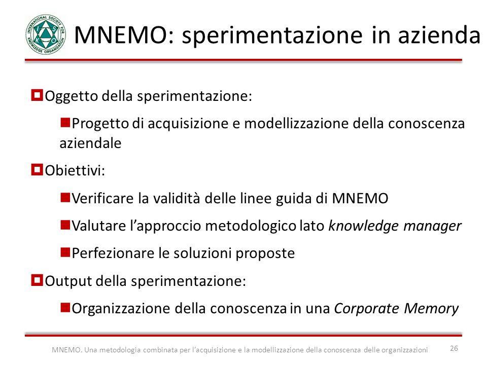 MNEMO. Una metodologia combinata per lacquisizione e la modellizzazione della conoscenza delle organizzazioni 26 MNEMO: sperimentazione in azienda Ogg
