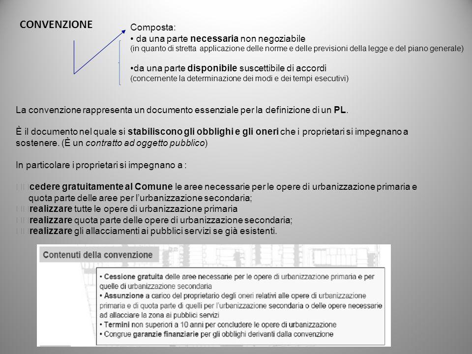 La convenzione rappresenta un documento essenziale per la definizione di un PL. È il documento nel quale si stabiliscono gli obblighi e gli oneri che