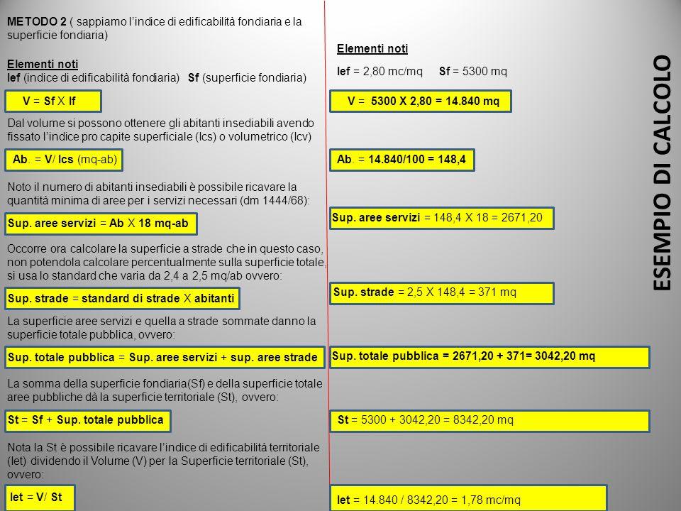 METODO 2 ( sappiamo lindice di edificabilità fondiaria e la superficie fondiaria) Elementi noti Ief (indice di edificabilità fondiaria) Sf (superficie