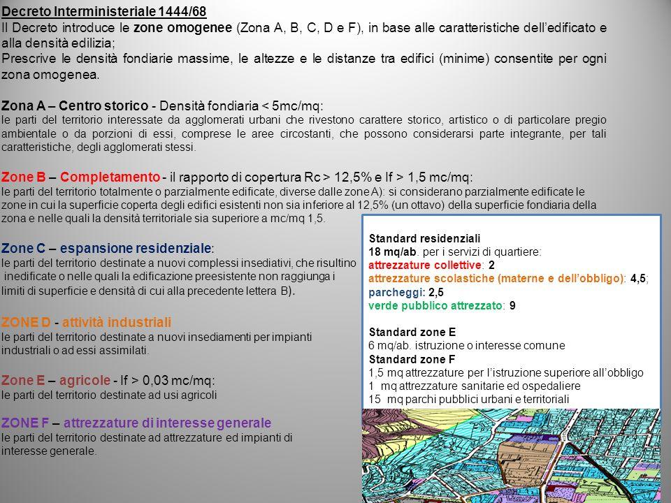 Decreto Interministeriale 1444/68 Il Decreto introduce le zone omogenee (Zona A, B, C, D e F), in base alle caratteristiche delledificato e alla densi
