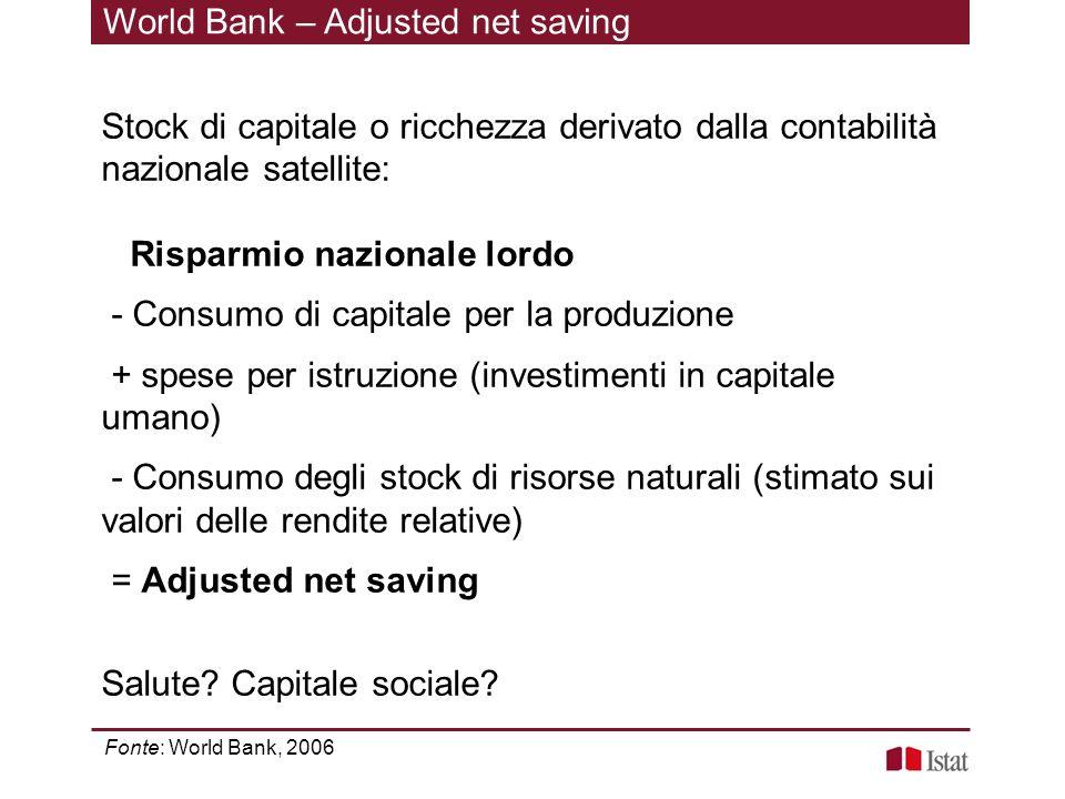 Stock di capitale o ricchezza derivato dalla contabilità nazionale satellite: Risparmio nazionale lordo - Consumo di capitale per la produzione + spes