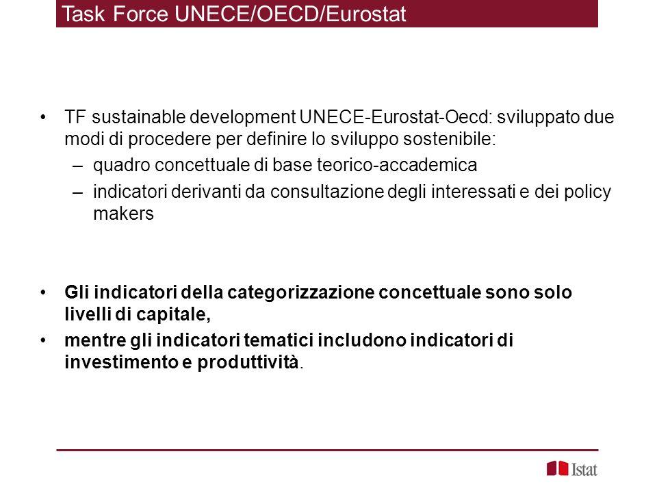 TF sustainable development UNECE-Eurostat-Oecd: sviluppato due modi di procedere per definire lo sviluppo sostenibile: –quadro concettuale di base teo