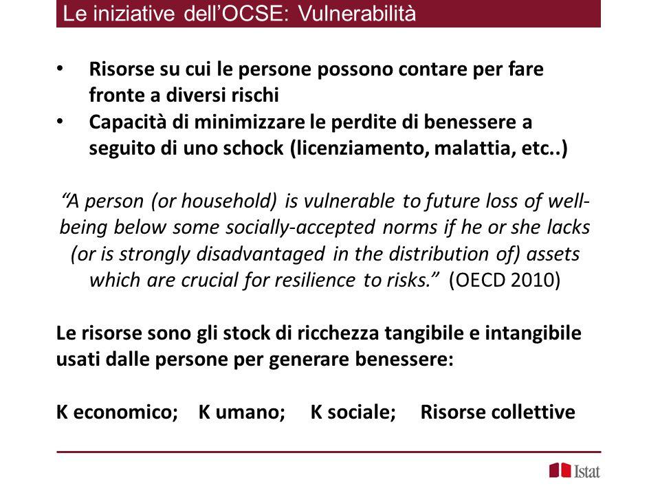 Le iniziative dellOCSE: Vulnerabilità Risorse su cui le persone possono contare per fare fronte a diversi rischi Capacità di minimizzare le perdite di