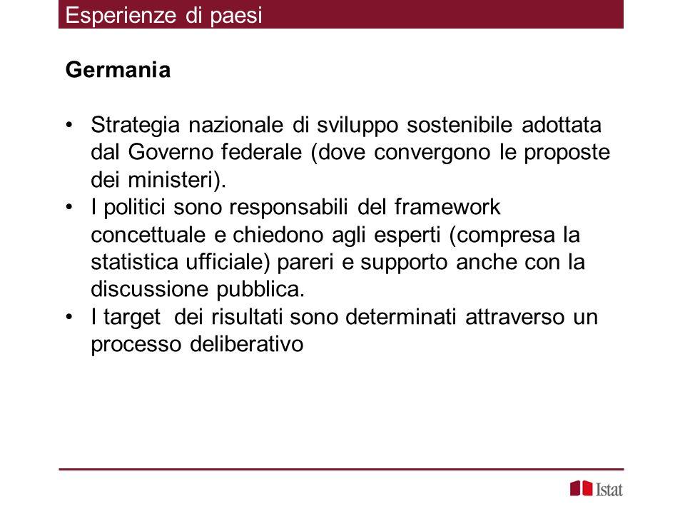 Germania Strategia nazionale di sviluppo sostenibile adottata dal Governo federale (dove convergono le proposte dei ministeri). I politici sono respon