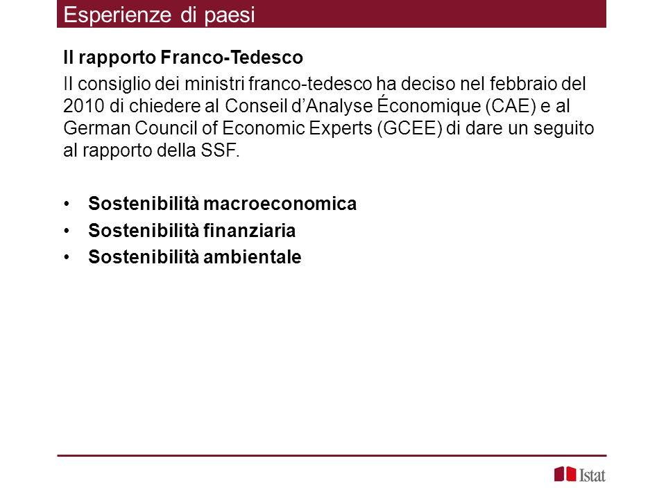 Il rapporto Franco-Tedesco Il consiglio dei ministri franco-tedesco ha deciso nel febbraio del 2010 di chiedere al Conseil dAnalyse Économique (CAE) e