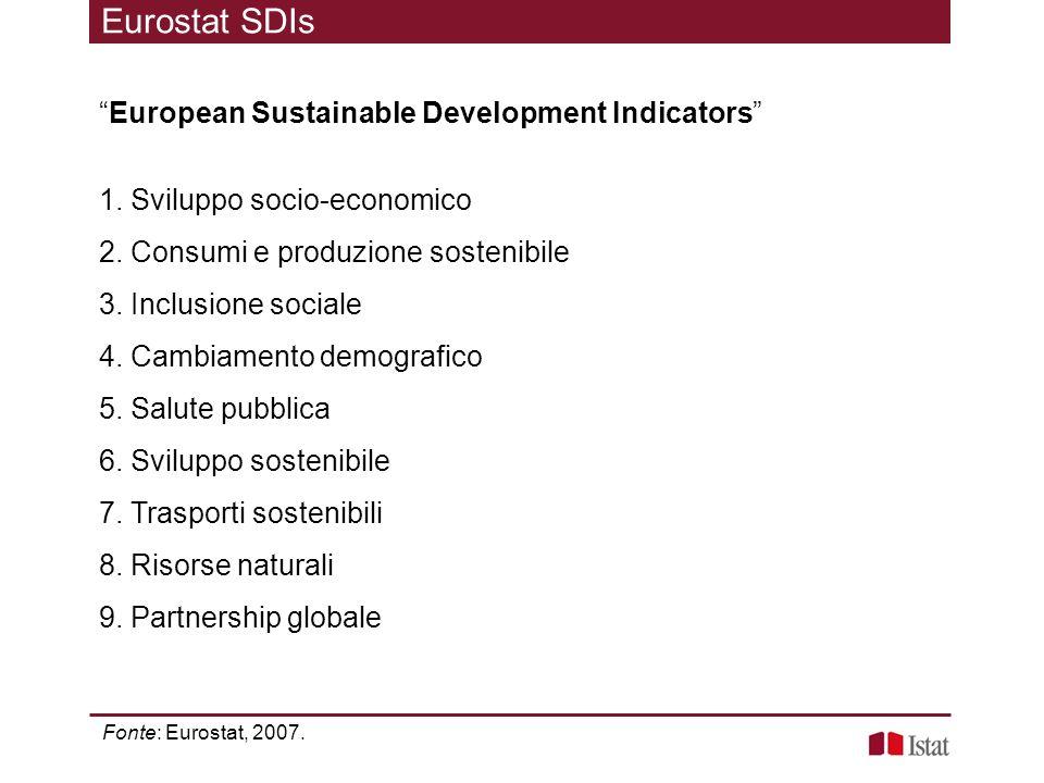 European Sustainable Development Indicators 1. Sviluppo socio-economico 2. Consumi e produzione sostenibile 3. Inclusione sociale 4. Cambiamento demog