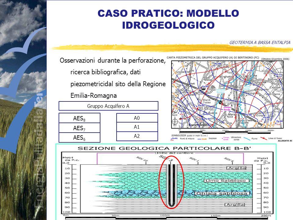 CASO PRATICO: MODELLO IDROGEOLOGICO GEOTERMIA A BASSA ENTALPIA Osservazioni durante la perforazione, ricerca bibliografica, dati piezometricidal sito della Regione Emilia-Romagna Gruppo Acquifero A A0 A1 A2 AES 8 AES 7 AES 6