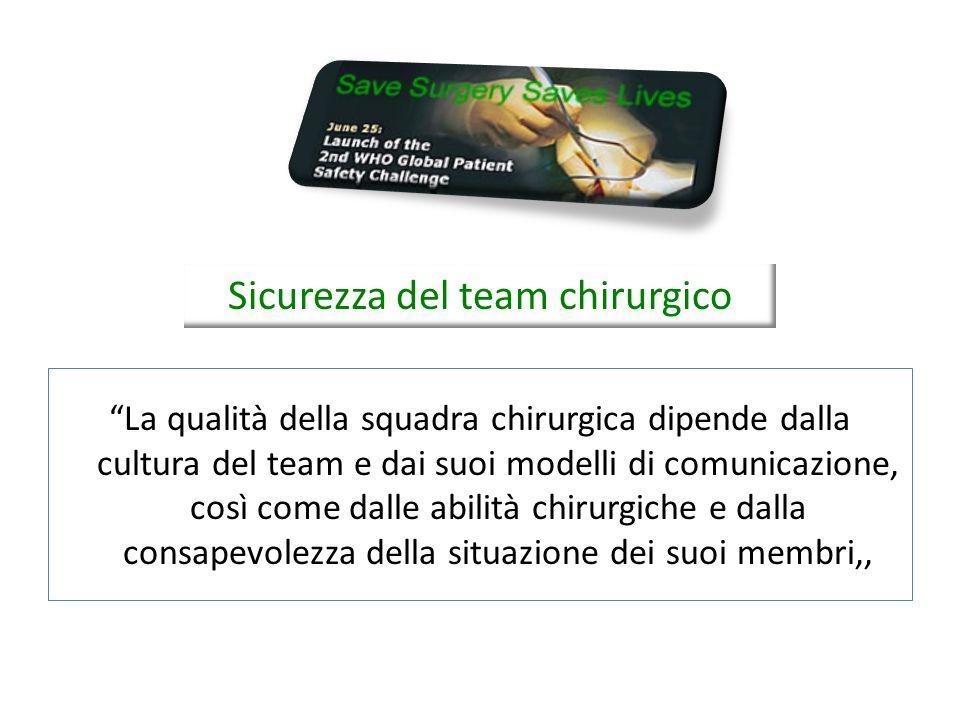 La qualità della squadra chirurgica dipende dalla cultura del team e dai suoi modelli di comunicazione, così come dalle abilità chirurgiche e dalla co