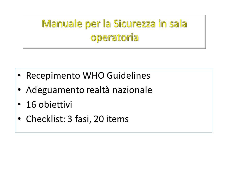 Recepimento WHO Guidelines Adeguamento realtà nazionale 16 obiettivi Checklist: 3 fasi, 20 items