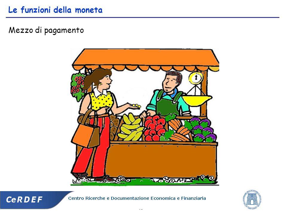 16 Le funzioni della moneta Mezzo di pagamento