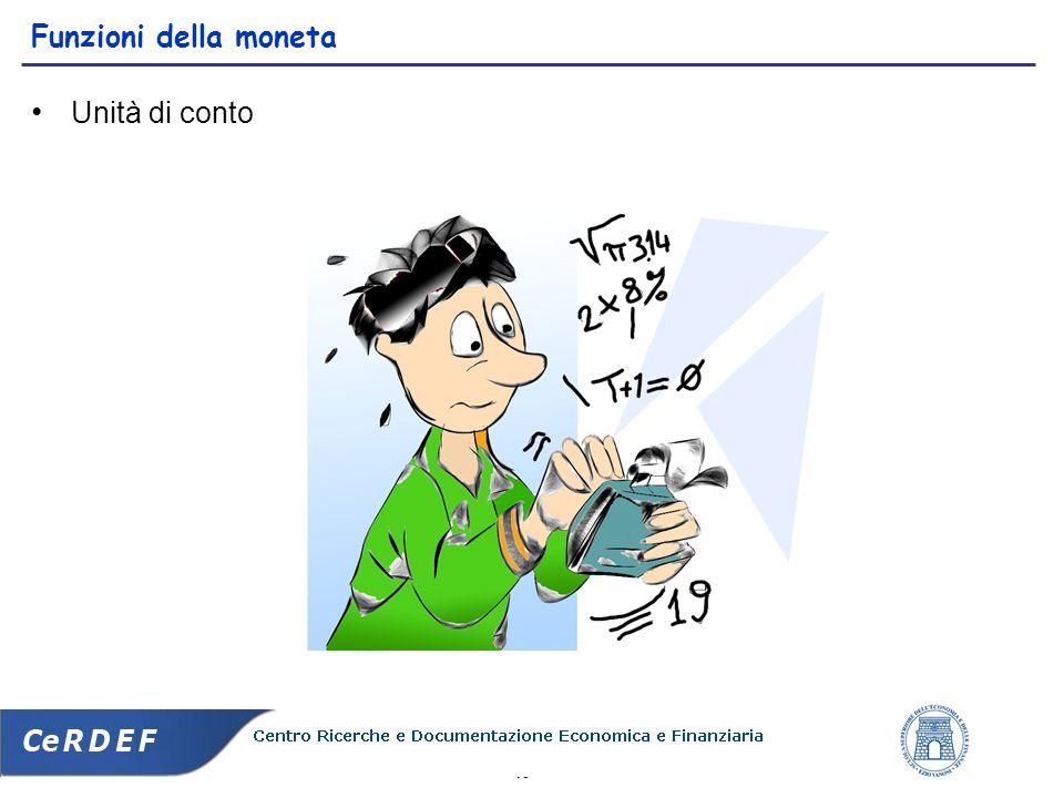 18 Funzioni della moneta Unità di conto