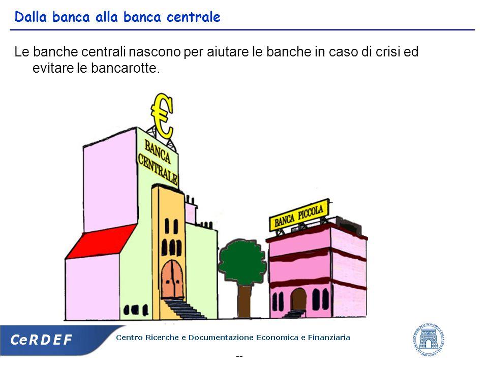 22 Dalla banca alla banca centrale Le banche centrali nascono per aiutare le banche in caso di crisi ed evitare le bancarotte.