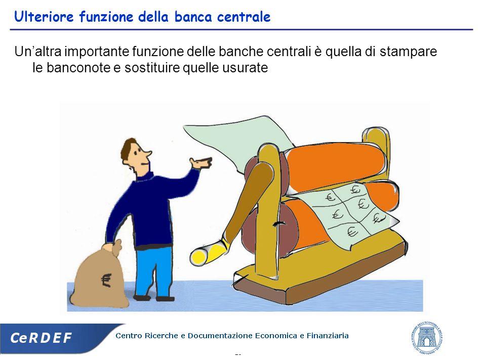 23 Ulteriore funzione della banca centrale Unaltra importante funzione delle banche centrali è quella di stampare le banconote e sostituire quelle usu