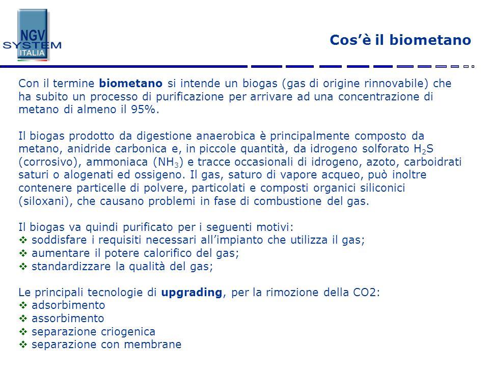 Cosè il biometano Il biometano rappresenta quindi: una fonte di energia rinnovabile elevato potenziale di riduzione dei GHG (green house gases), in particolare nel caso di gestione dei rifiuti assicura una forte riduzione delle emissioni di metano in atmosfera; maggior autosufficienza energetica (ampia varietà di biomasse dalle quali può essere prodotto; il digestato di alta qualità ottenuto come scarto dal processo di upgrading può essere utilizzato come fertilizzante; possibilità di essere immesso nel network di distribuzione capillare del gas naturale senza ulteriori aggravi di costi (specifiche di prodotto definite in sede nazionale o internazionale); possibilità di utilizzo come carburante in sostituzione di quelli tradizionali di origine fossile assicura la riduzione dellemissioni del ciclo well to wheel