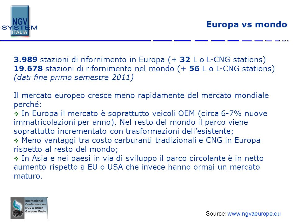 7 77 Parco circolante CNG in Italia Source: ANFIA – Min Trasporti Brussels, 30 th June, 2011