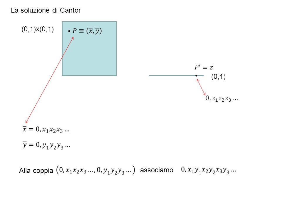 (0,1)x(0,1) (0,1) Alla coppia associamo La soluzione di Cantor
