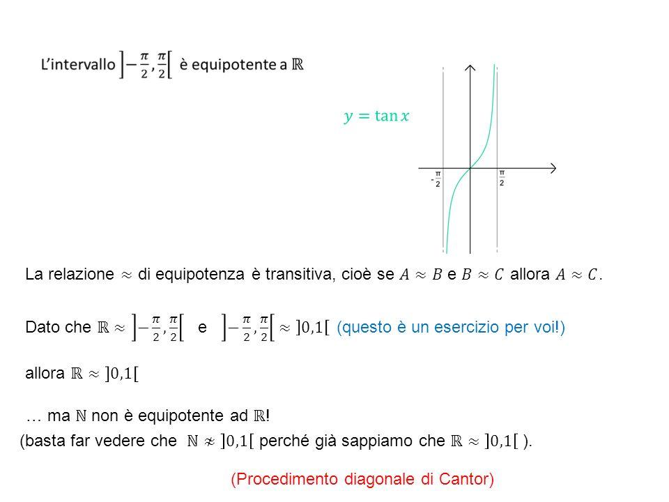 (questo è un esercizio per voi!) (Procedimento diagonale di Cantor)