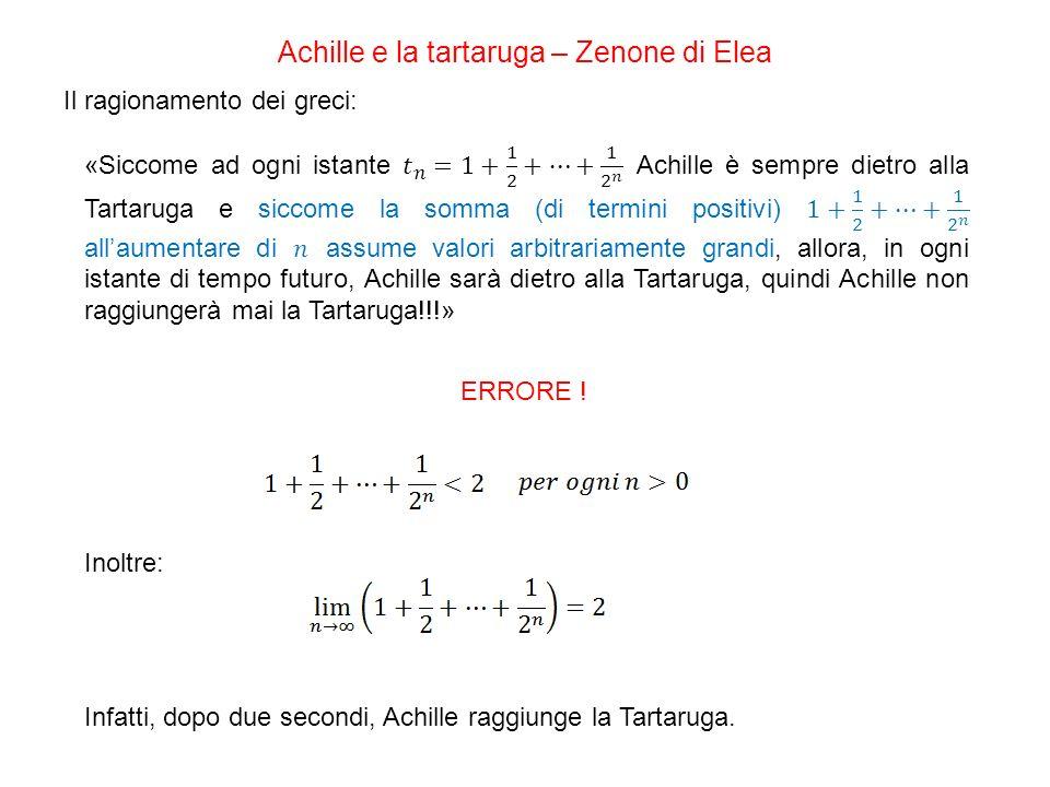 Achille e la tartaruga – Zenone di Elea Il ragionamento dei greci: ERRORE .