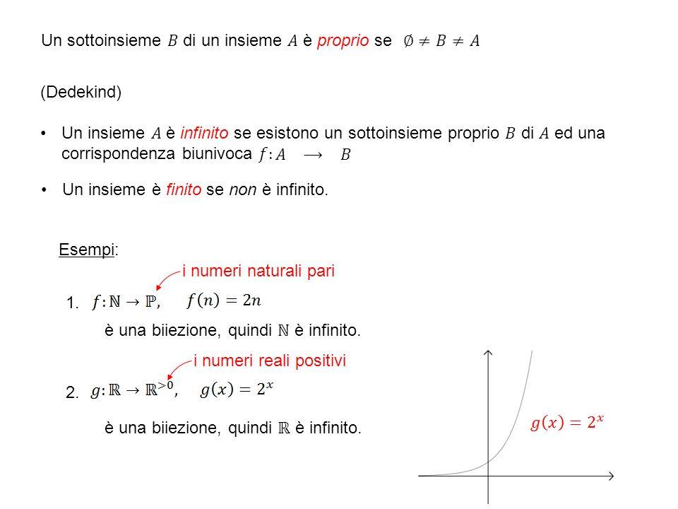 Un insieme è finito se non è infinito. Esempi: 1. 2. i numeri naturali pari i numeri reali positivi