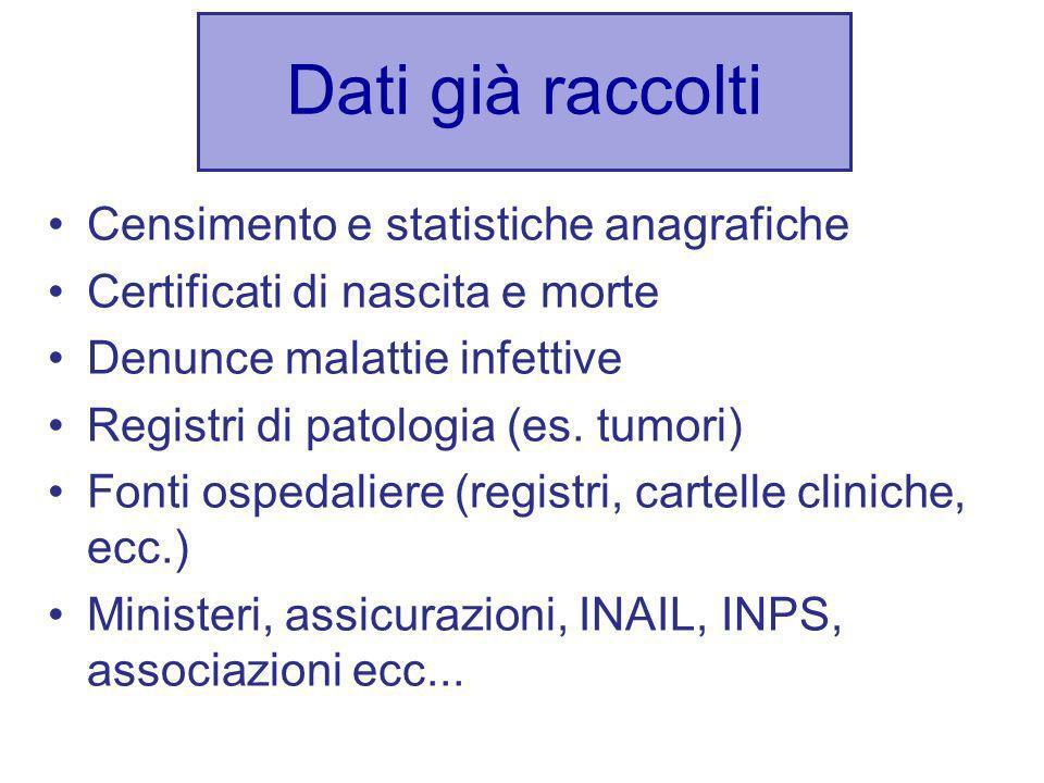 Dati già raccolti Censimento e statistiche anagrafiche Certificati di nascita e morte Denunce malattie infettive Registri di patologia (es. tumori) Fo