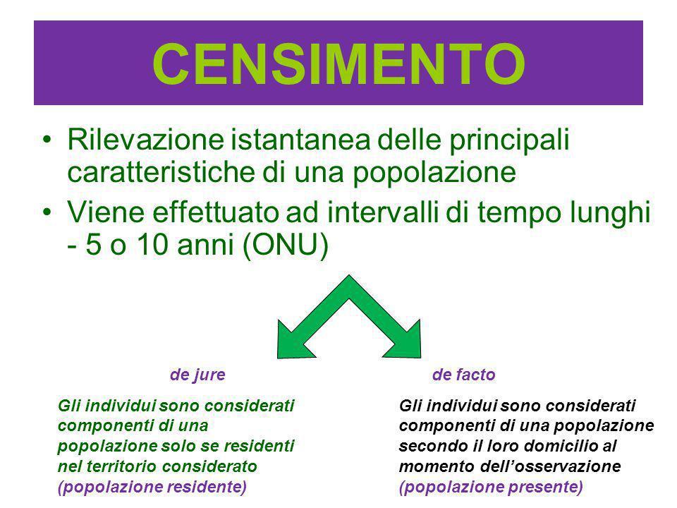 CENSIMENTO Rilevazione istantanea delle principali caratteristiche di una popolazione Viene effettuato ad intervalli di tempo lunghi - 5 o 10 anni (ON