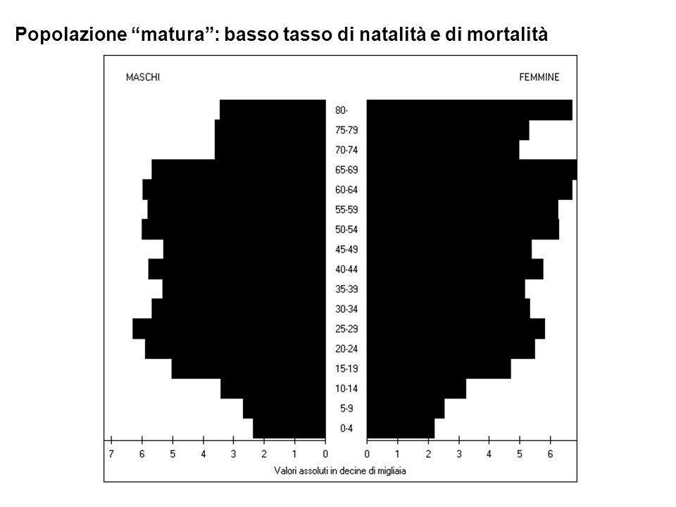 Popolazione matura: basso tasso di natalità e di mortalità