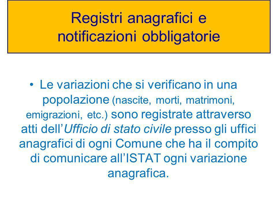 Registri anagrafici e notificazioni obbligatorie Le variazioni che si verificano in una popolazione (nascite, morti, matrimoni, emigrazioni, etc.) son