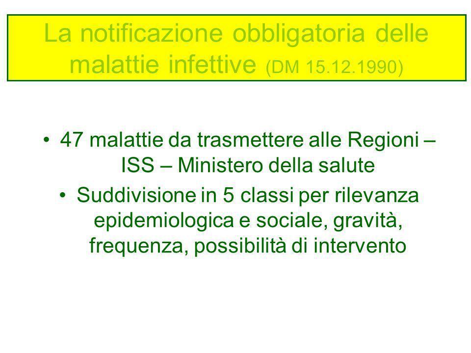 La notificazione obbligatoria delle malattie infettive (DM 15.12.1990) 47 malattie da trasmettere alle Regioni – ISS – Ministero della salute Suddivis
