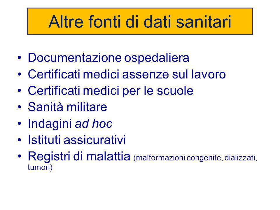 Altre fonti di dati sanitari Documentazione ospedaliera Certificati medici assenze sul lavoro Certificati medici per le scuole Sanità militare Indagin
