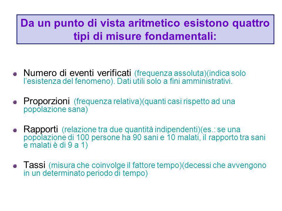 Numero di eventi verificati (frequenza assoluta)(indica solo lesistenza del fenomeno). Dati utili solo a fini amministrativi. Proporzioni (frequenza r