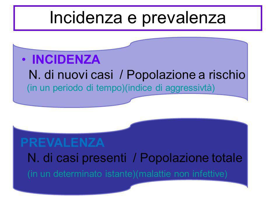 Incidenza e prevalenza INCIDENZA N. di nuovi casi / Popolazione a rischio (in un periodo di tempo)(indice di aggressivtà) PREVALENZA N. di casi presen