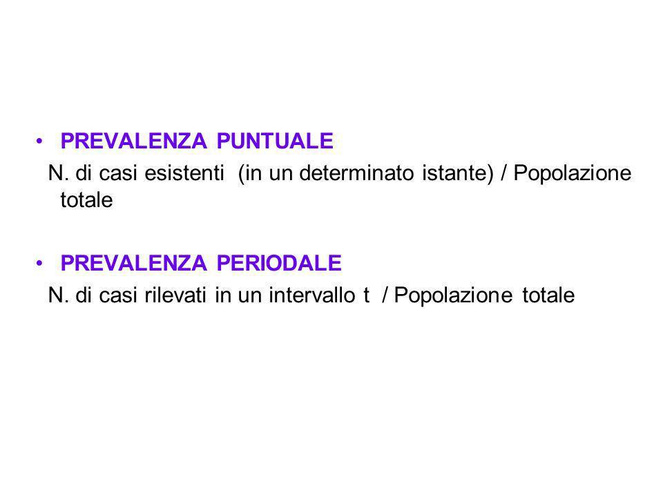 PREVALENZA PUNTUALE N. di casi esistenti (in un determinato istante) / Popolazione totale PREVALENZA PERIODALE N. di casi rilevati in un intervallo t